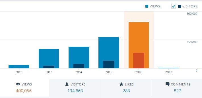 statystyka-2016-1